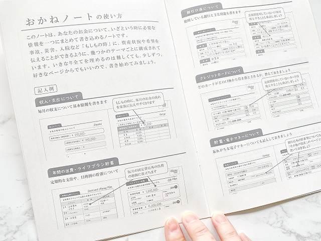 最初にノートの書き方についてのページがあります。